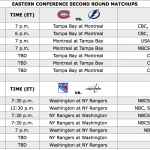 NHL Stanley Cup Playoffs 2015 Round 2 schedule, TV listings