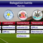 Watch Newcastle 1-1 WBA match highlights [VIDEO]