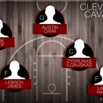 The NBA's all-time starting five: Cleveland Cavaliers