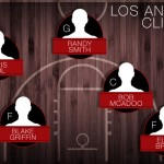 The NBA's all-time starting five: Los Angeles Clippers