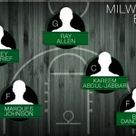 The NBA's all-time starting five: Milwaukee Bucks