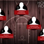 The NBA's all-time starting five: Houston Rockets